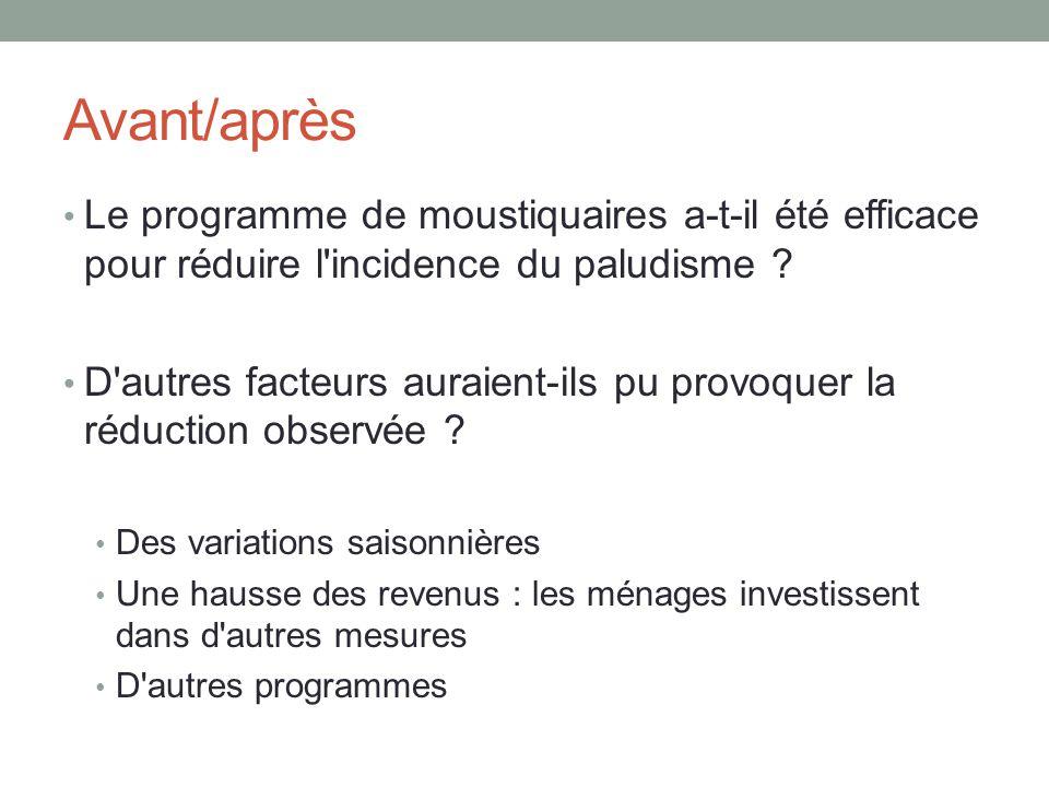 Avant/après Le programme de moustiquaires a-t-il été efficace pour réduire l incidence du paludisme .