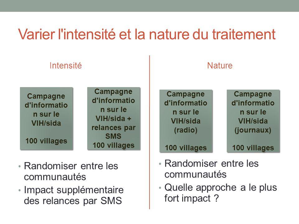 Varier l intensité et la nature du traitement Intensité Randomiser entre les communautés Impact supplémentaire des relances par SMS Nature Randomiser entre les communautés Quelle approche a le plus fort impact .