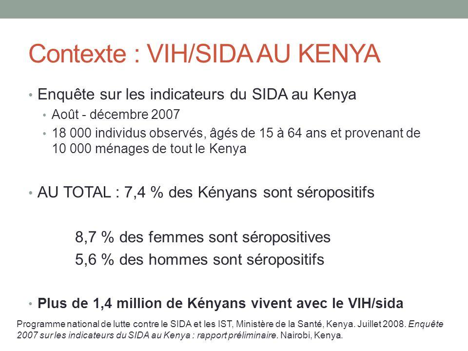 Contexte : VIH/SIDA AU KENYA Enquête sur les indicateurs du SIDA au Kenya Août - décembre 2007 18 000 individus observés, âgés de 15 à 64 ans et provenant de 10 000 ménages de tout le Kenya AU TOTAL : 7,4 % des Kényans sont séropositifs 8,7 % des femmes sont séropositives 5,6 % des hommes sont séropositifs Plus de 1,4 million de Kényans vivent avec le VIH/sida Programme national de lutte contre le SIDA et les IST, Ministère de la Santé, Kenya.