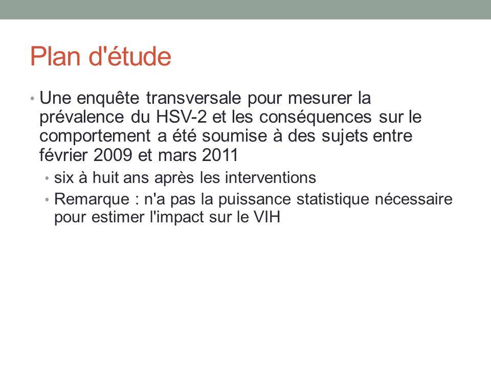 Plan d étude Une enquête transversale pour mesurer la prévalence du HSV-2 et les conséquences sur le comportement a été soumise à des sujets entre février 2009 et mars 2011 six à huit ans après les interventions Remarque : n a pas la puissance statistique nécessaire pour estimer l impact sur le VIH