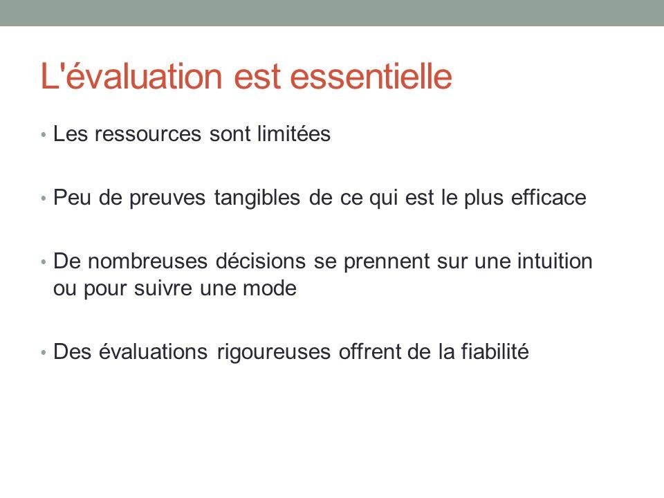 L évaluation est utile Aide les décideurs à mieux investir Améliore les programmes Identifie les bonnes pratiques