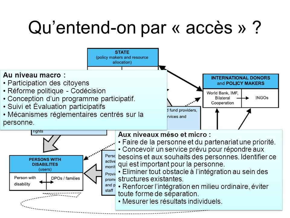 Quentend-on par « accès » ? Aux niveaux méso et micro : Faire de la personne et du partenariat une priorité. Concevoir un service prévu pour répondre