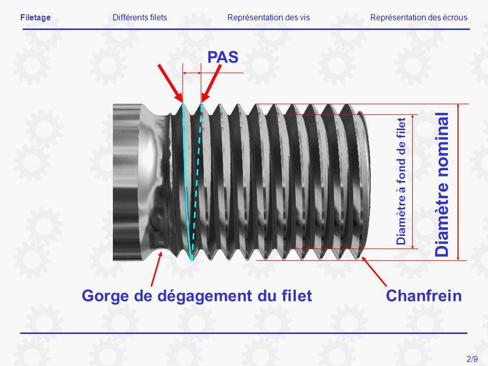 PAS Diamètre à fond de filet Diamètre nominal Gorge de dégagement du filetChanfrein FiletageDifférents filetsReprésentation des visReprésentation des