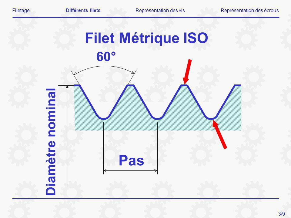 Filet Métrique ISO Pas Diamètre nominal 60° FiletageDifférents filetsReprésentation des visReprésentation des écrous 3/9