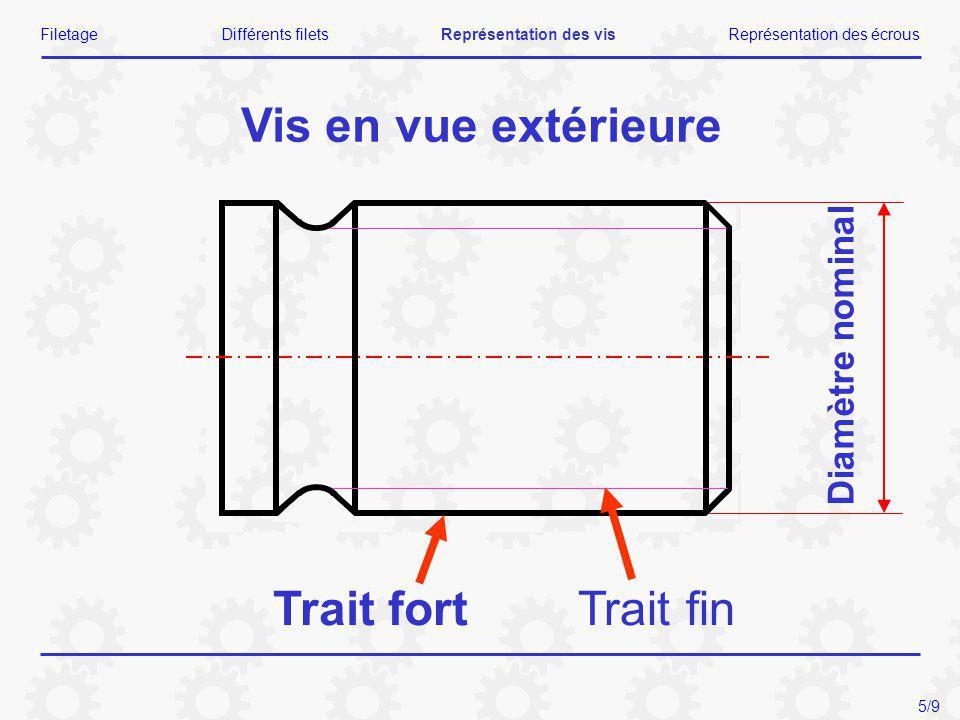 Vis en vue extérieure FiletageDifférents filetsReprésentation des visReprésentation des écrous 5/9 Trait fortTrait fin Diamètre nominal