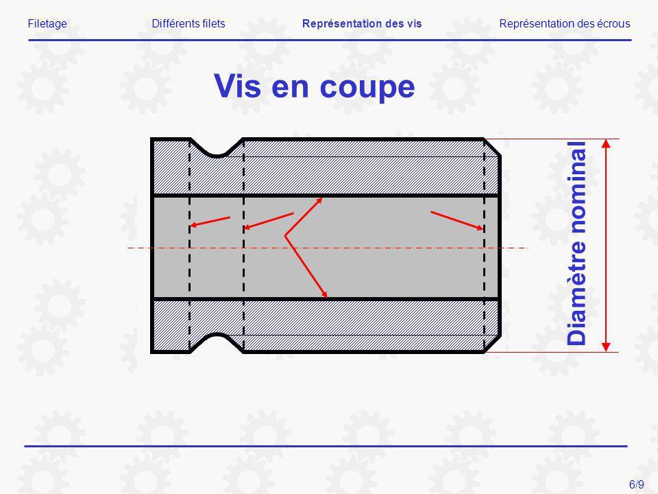 Vis en coupe FiletageDifférents filetsReprésentation des visReprésentation des écrous 6/9 Diamètre nominal