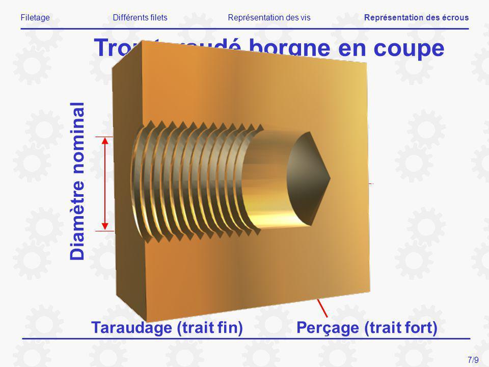 Taraudage (trait fin)Perçage (trait fort) Trou taraudé borgne en coupe FiletageDifférents filetsReprésentation des visReprésentation des écrous 7/9 Fi
