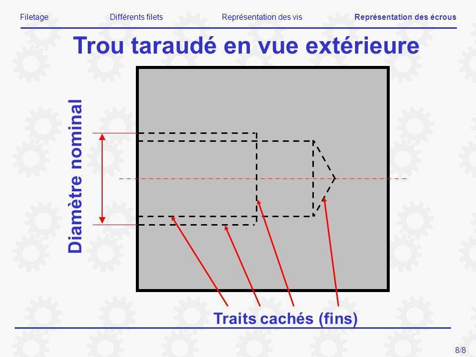 Trou taraudé en vue extérieure Diamètre nominal FiletageDifférents filetsReprésentation des visReprésentation des écrous 8/8 Traits cachés (fins)