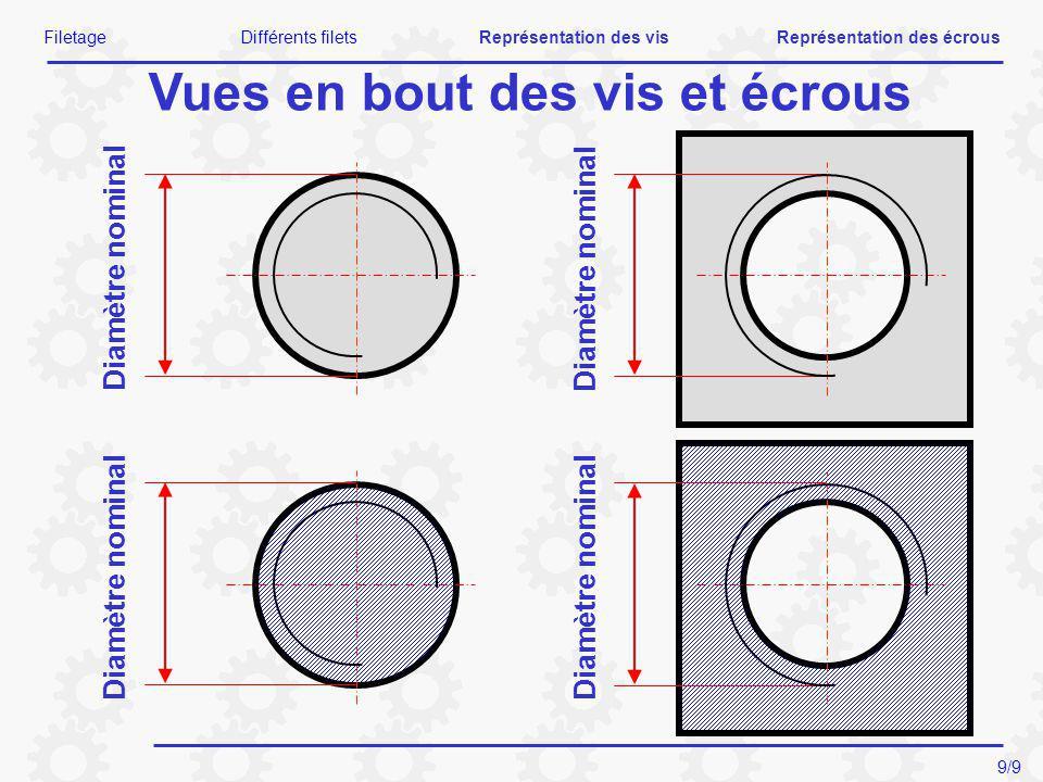 Vues en bout des vis et écrous FiletageDifférents filetsReprésentation des visReprésentation des écrous Diamètre nominal 9/9
