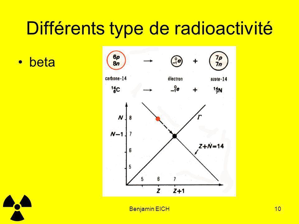 Différents type de radioactivité beta Benjamin EICH10