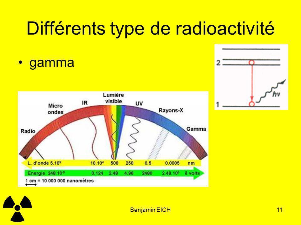 Benjamin EICH11 Différents type de radioactivité gamma
