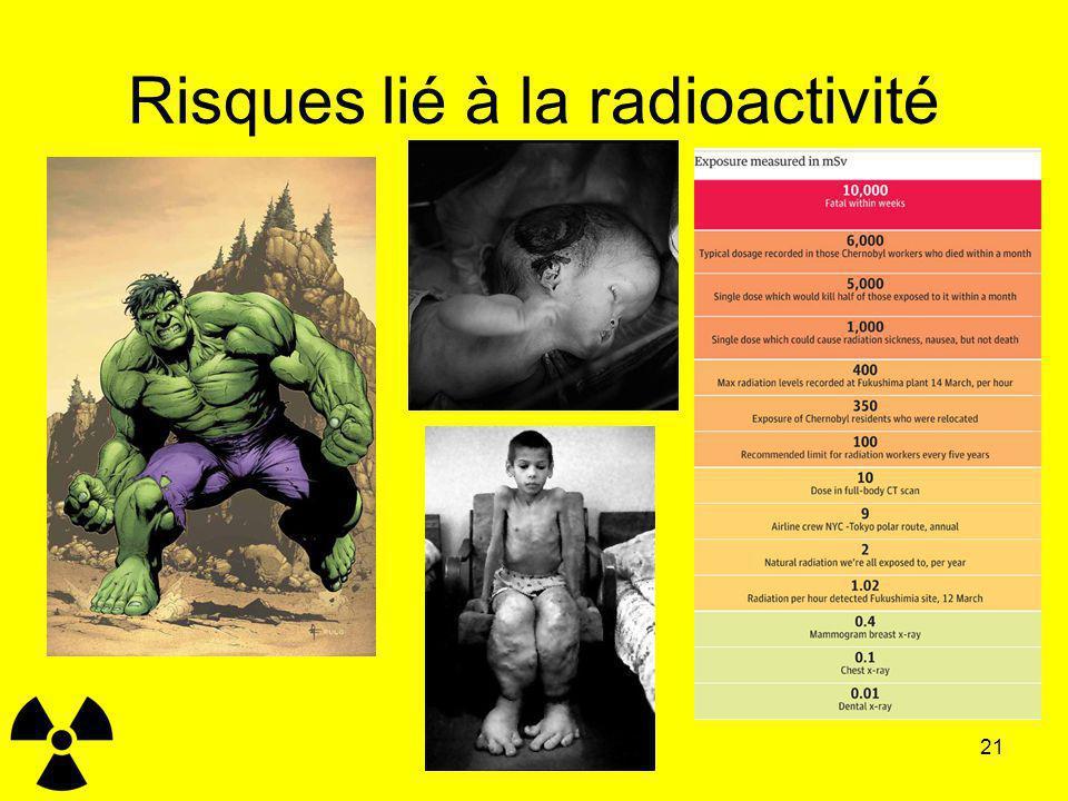 Benjamin EICH21 Risques lié à la radioactivité