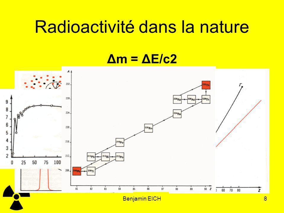 Benjamin EICH8 Radioactivité dans la nature Δm = ΔE/c2