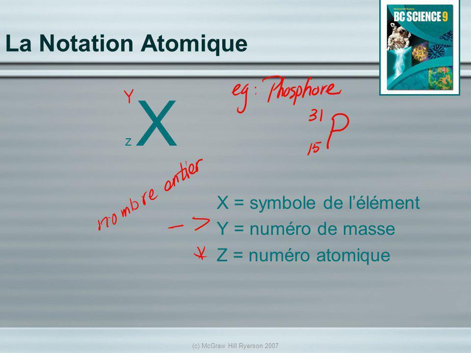 La Notation Atomique z X X = symbole de lélément Y = numéro de masse Z = numéro atomique (c) McGraw Hill Ryerson 2007
