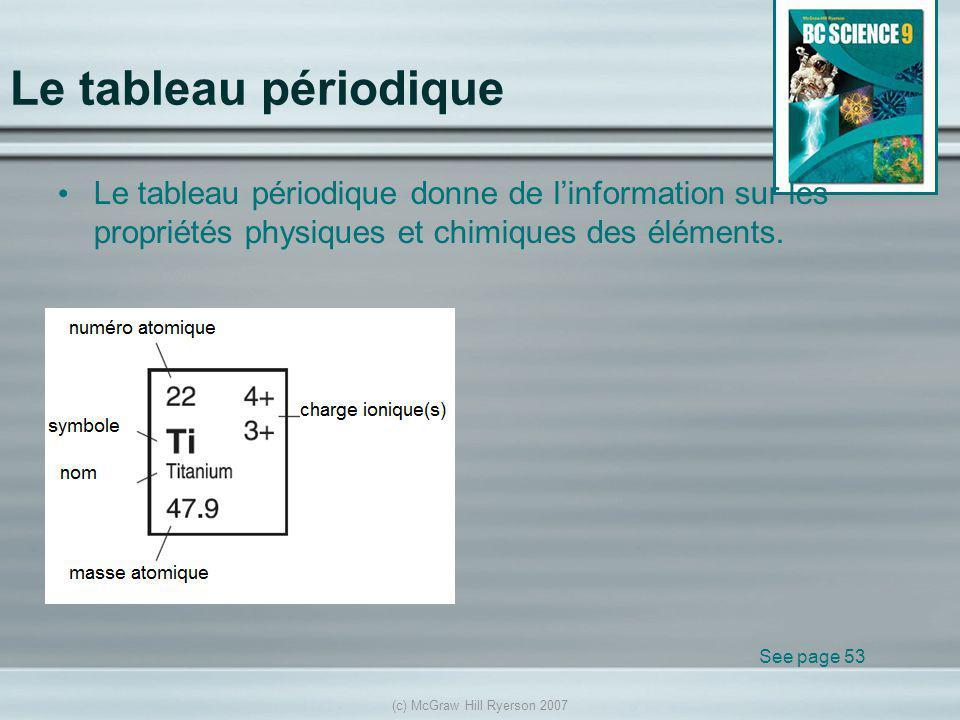 (c) McGraw Hill Ryerson 2007 Le tableau périodique Le tableau périodique donne de linformation sur les propriétés physiques et chimiques des éléments.