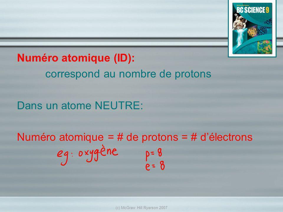 Numéro atomique (ID): correspond au nombre de protons Dans un atome NEUTRE: Numéro atomique = # de protons = # délectrons (c) McGraw Hill Ryerson 2007