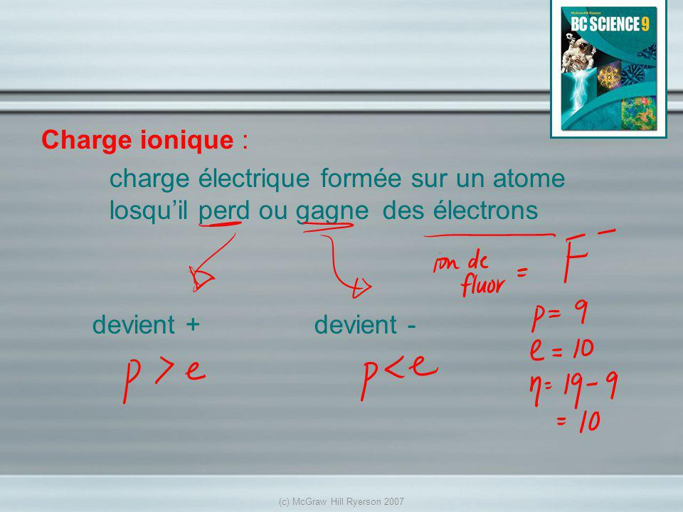 Charge ionique : charge électrique formée sur un atome losquil perd ou gagne des électrons devient + devient - (c) McGraw Hill Ryerson 2007