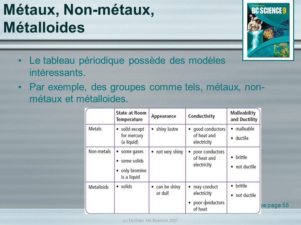(c) McGraw Hill Ryerson 2007 Métaux, Non-métaux, Métalloides Le tableau périodique possède des modèles intéressants.