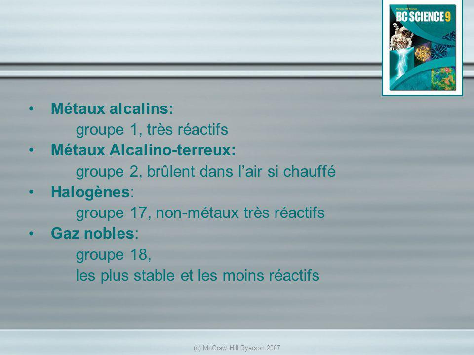 (c) McGraw Hill Ryerson 2007 Métaux alcalins: groupe 1, très réactifs Métaux Alcalino-terreux: groupe 2, brûlent dans lair si chauffé Halogènes: groupe 17, non-métaux très réactifs Gaz nobles: groupe 18, les plus stable et les moins réactifs