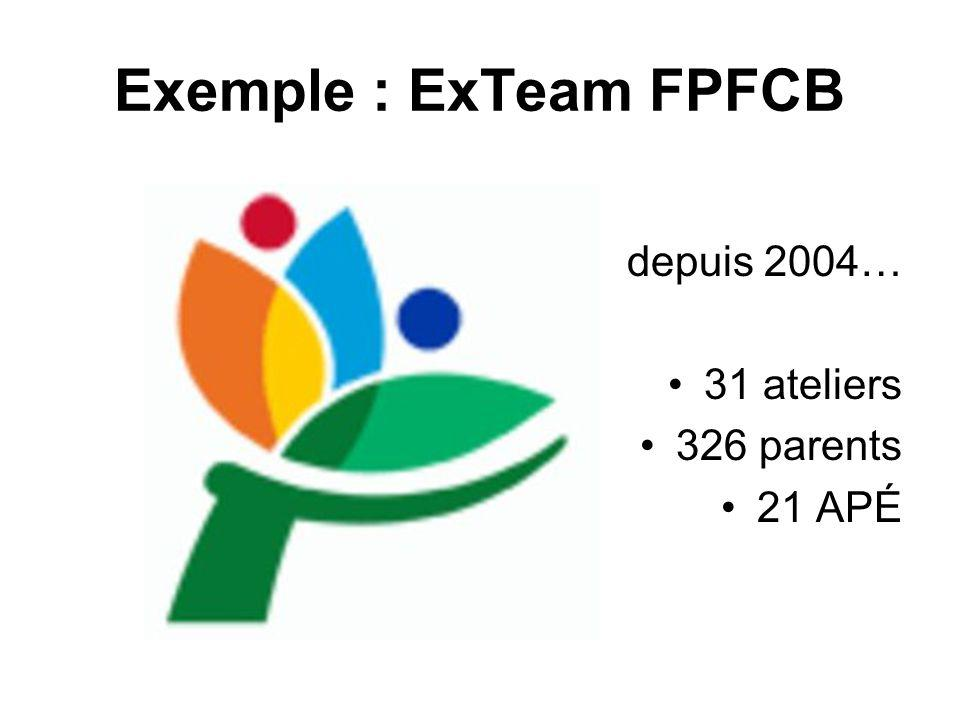 Exemple : ExTeam FPFCB depuis 2004… 31 ateliers 326 parents 21 APÉ