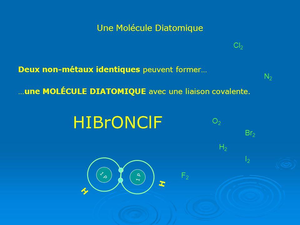 Une Molécule Diatomique Deux non-métaux identiques peuvent former… …une MOLÉCULE DIATOMIQUE avec une liaison covalente. HIBrONClF 1 P H H H2H2 I2I2 Br