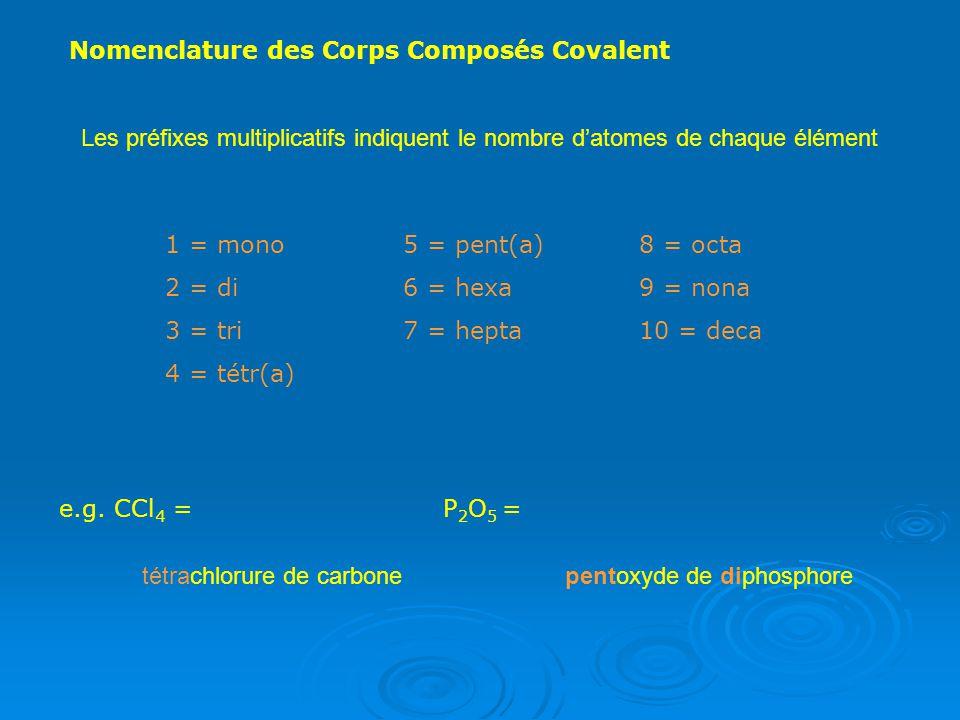 Nomenclature des Corps Composés Covalent 1 = mono 2 = di 3 = tri 4 = tétr(a) 5 = pent(a) 6 = hexa 7 = hepta 8 = octa 9 = nona 10 = deca e.g. CCl 4 = P
