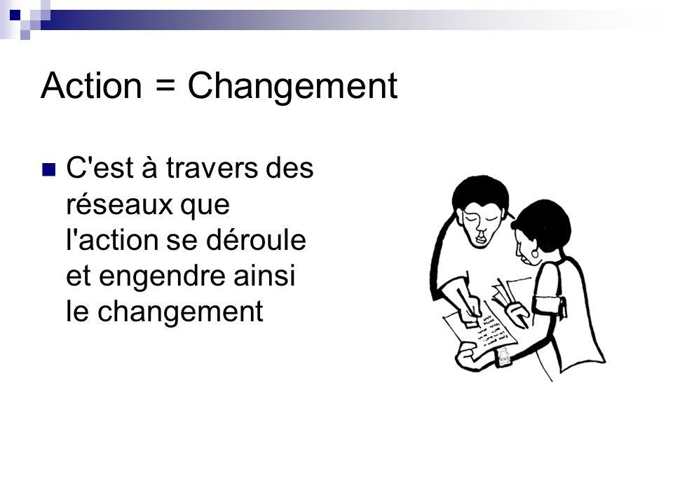 Action = Changement C est à travers des réseaux que l action se déroule et engendre ainsi le changement