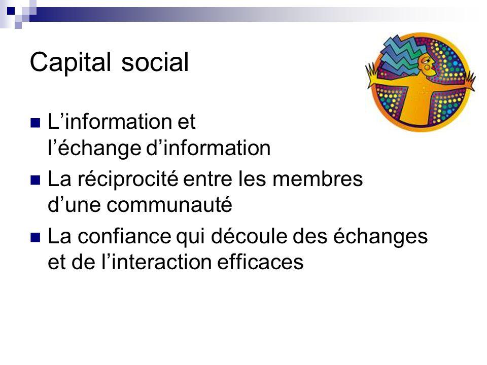 Capital social Linformation et léchange dinformation La réciprocité entre les membres dune communauté La confiance qui découle des échanges et de linteraction efficaces