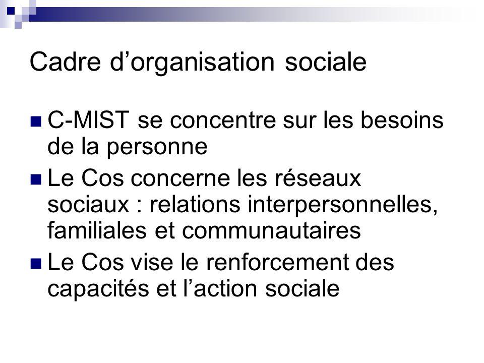 Cadre dorganisation sociale C-MIST se concentre sur les besoins de la personne Le Cos concerne les réseaux sociaux : relations interpersonnelles, familiales et communautaires Le Cos vise le renforcement des capacités et laction sociale