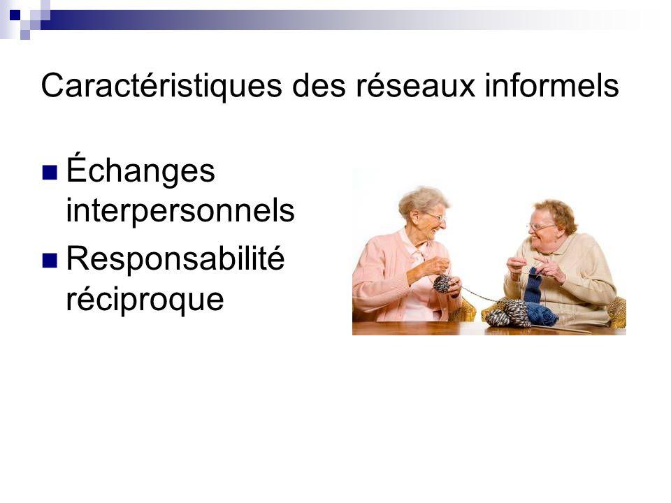Caractéristiques des réseaux informels Échanges interpersonnels Responsabilité réciproque