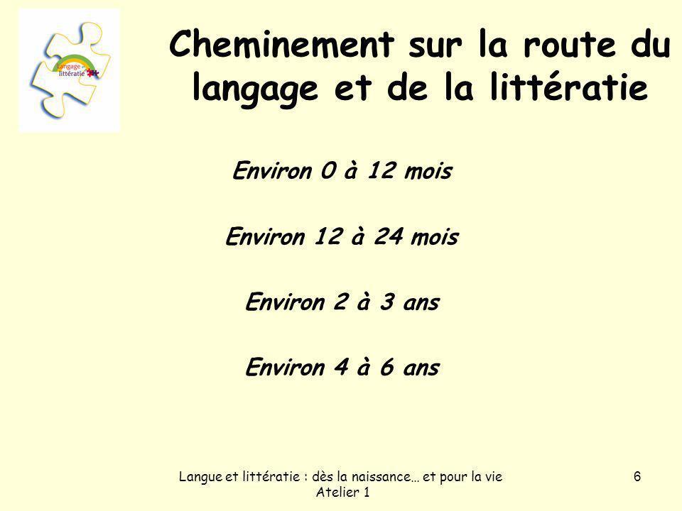 Langue et littératie : dès la naissance… et pour la vie Atelier 1 6 Cheminement sur la route du langage et de la littératie Environ 0 à 12 mois Environ 12 à 24 mois Environ 2 à 3 ans Environ 4 à 6 ans