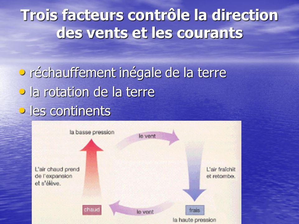 Trois facteurs contrôle la direction des vents et les courants réchauffement inégale de la terre réchauffement inégale de la terre la rotation de la t
