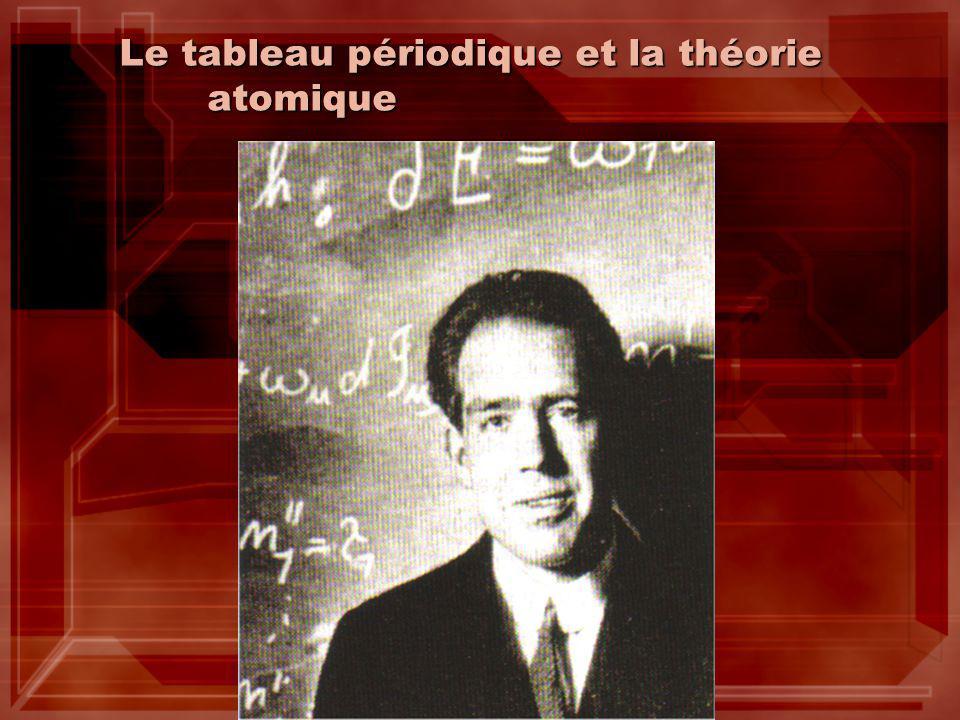 Le tableau périodique et la théorie atomique