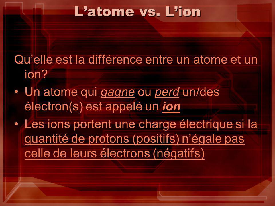 Latome vs. Lion Quelle est la différence entre un atome et un ion? Un atome qui gagne ou perd un/des électron(s) est appelé un ion Les ions portent un