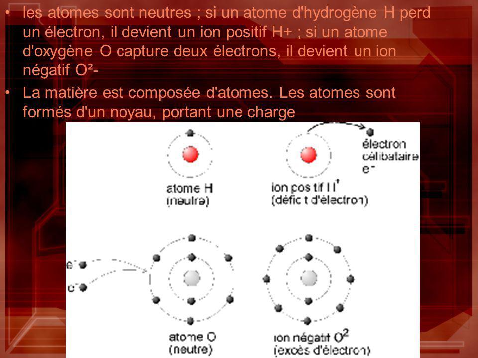 les atomes sont neutres ; si un atome d'hydrogène H perd un électron, il devient un ion positif H+ ; si un atome d'oxygène O capture deux électrons, i