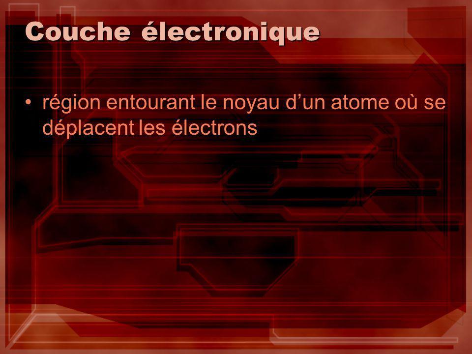 Couche électronique région entourant le noyau dun atome où se déplacent les électrons