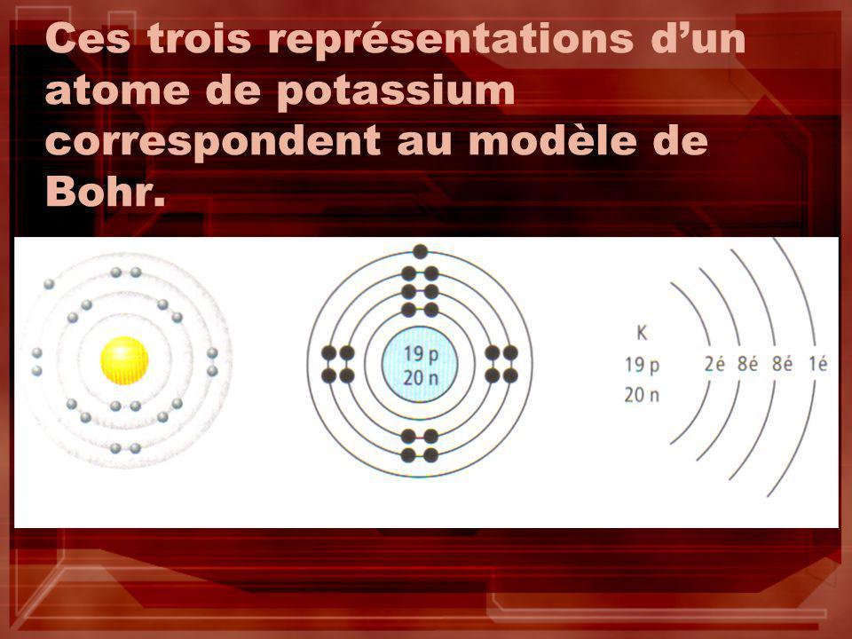 Ces trois représentations dun atome de potassium correspondent au modèle de Bohr.
