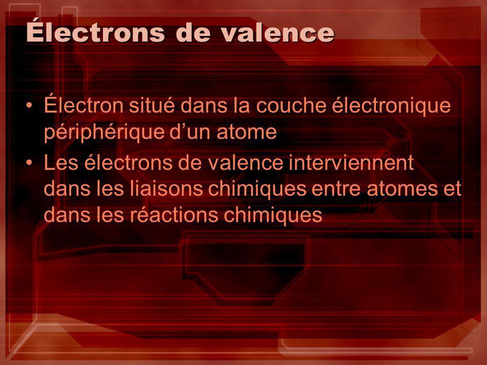 Électrons de valence Électron situé dans la couche électronique périphérique dun atome Les électrons de valence interviennent dans les liaisons chimiq