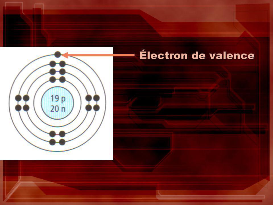 Électron de valence