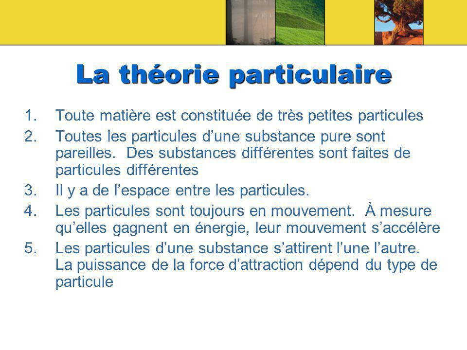 La théorie particulaire 1.Toute matière est constituée de très petites particules 2. Toutes les particules dune substance pure sont pareilles. Des sub
