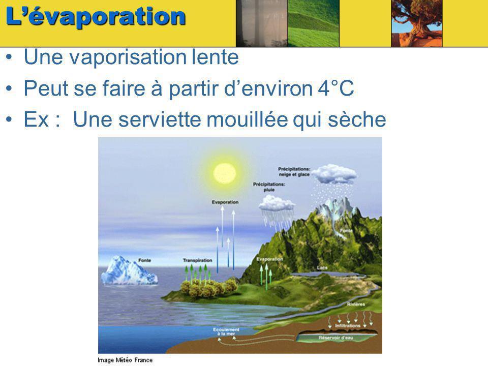 Lévaporation Une vaporisation lente Peut se faire à partir denviron 4°C Ex : Une serviette mouillée qui sèche