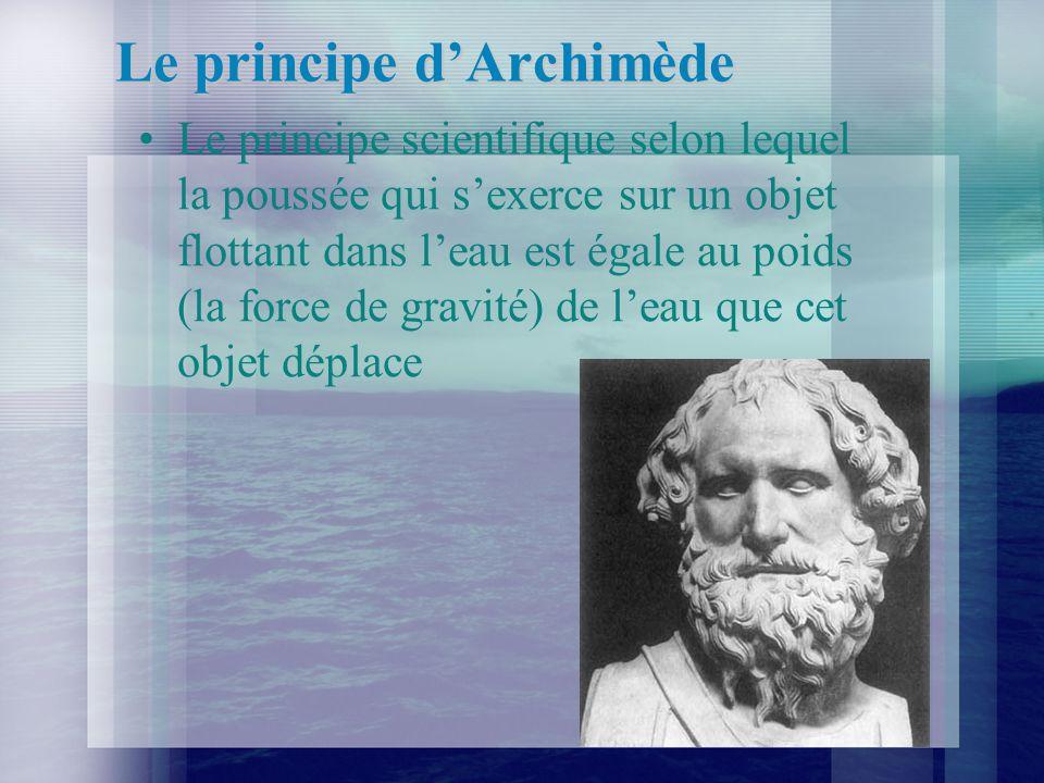 Le principe dArchimède Le principe scientifique selon lequel la poussée qui sexerce sur un objet flottant dans leau est égale au poids (la force de gr