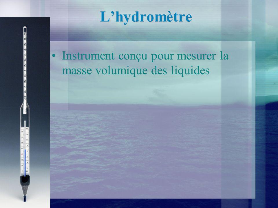 Lhydromètre Instrument conçu pour mesurer la masse volumique des liquides