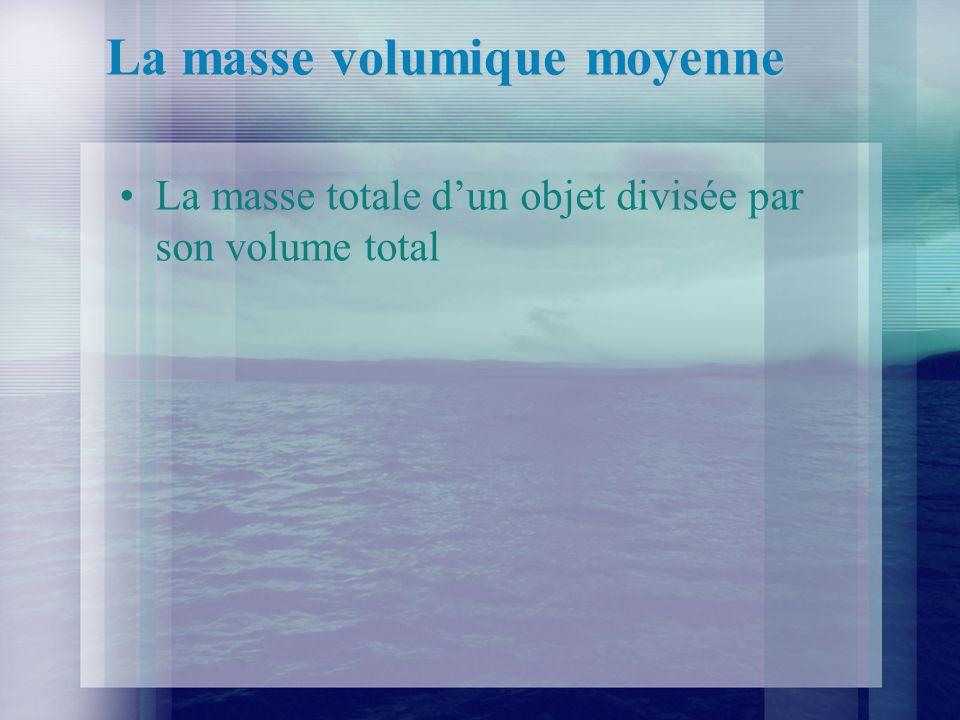 La masse volumique moyenne La masse totale dun objet divisée par son volume total