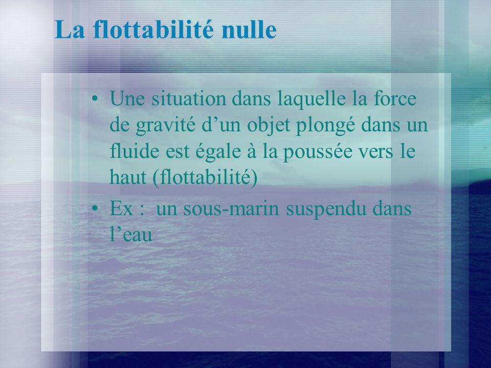 La flottabilité nulle Une situation dans laquelle la force de gravité dun objet plongé dans un fluide est égale à la poussée vers le haut (flottabilit