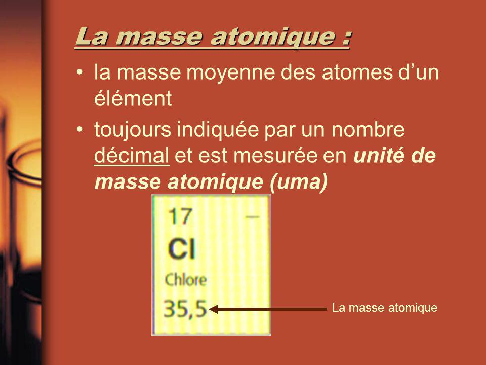 Les halogènes (groupe 17) non-métaux Toxiques Réagissent facilement avec les métaux alcalins pour former des sels Fluor, chlore, brome, iode…