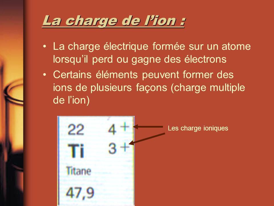 Lion : Un atome chargé électriquement Un ion qui perd un électron est positif (cation) Un ion qui gagne un électron est négatif (anion)