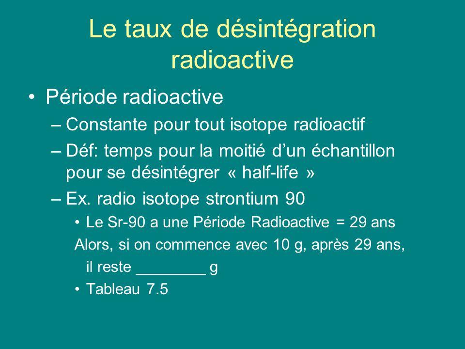 Le taux de désintégration radioactive Période radioactive –Constante pour tout isotope radioactif –Déf: temps pour la moitié dun échantillon pour se d
