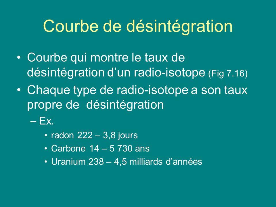Courbe de désintégration Courbe qui montre le taux de désintégration dun radio-isotope (Fig 7.16) Chaque type de radio-isotope a son taux propre de dé