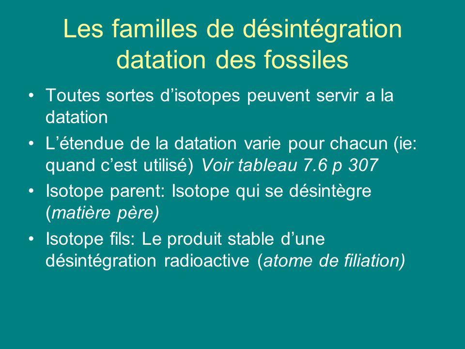 Les familles de désintégration datation des fossiles Toutes sortes disotopes peuvent servir a la datation Létendue de la datation varie pour chacun (i